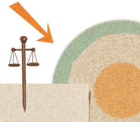 O direito progressivo